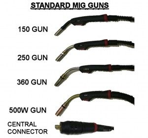 MIG Guns